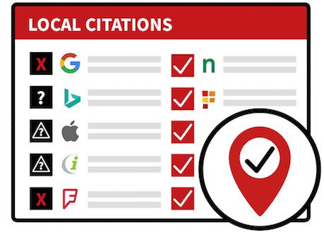 local citations optimization
